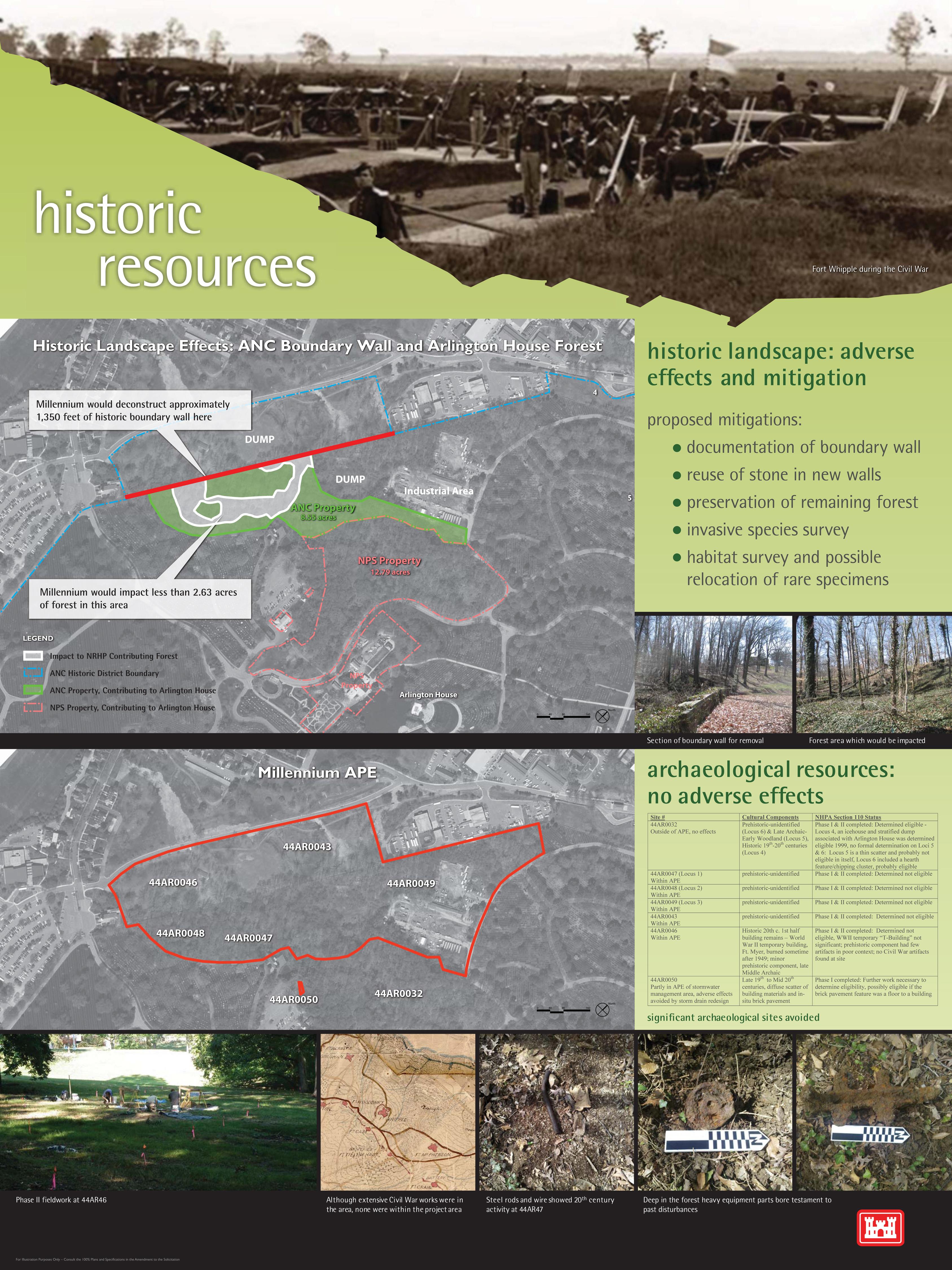 Arlington National Cemetery Millennium Project Gt Norfolk